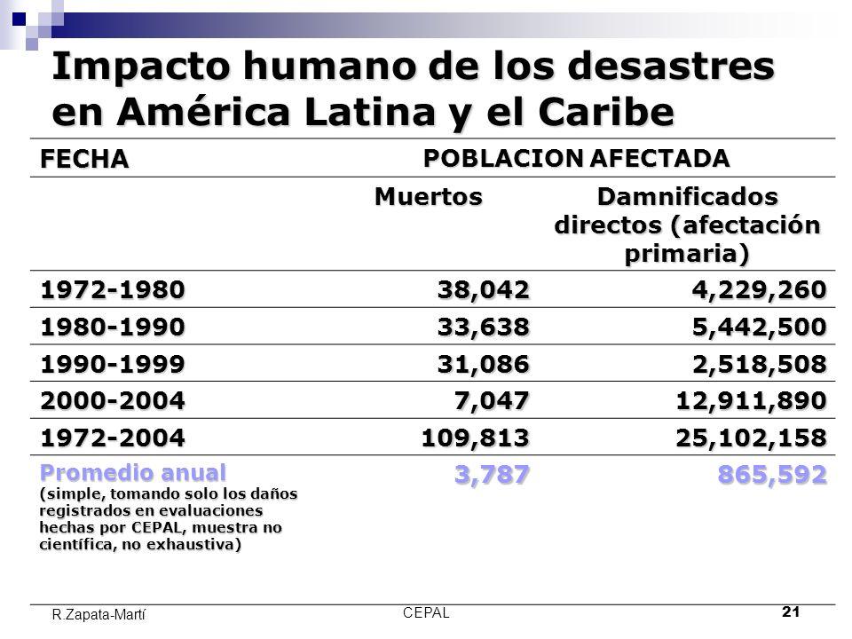 CEPAL21 R.Zapata-Martí Impacto humano de los desastres en América Latina y el Caribe FECHA POBLACION AFECTADA Muertos Damnificados directos (afectació