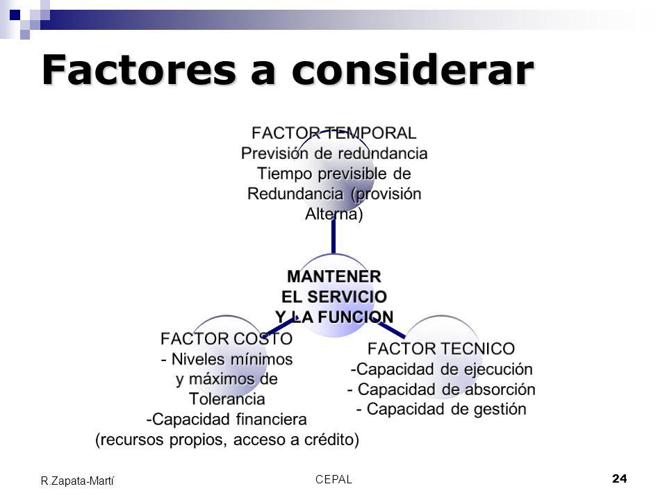 CEPAL24 R.Zapata-Martí Factores a considerar MANTENER EL SERVICIO Y LA FUNCION FACTOR TEMPORAL Previsión de redundancia Tiempo previsible de Redundanc