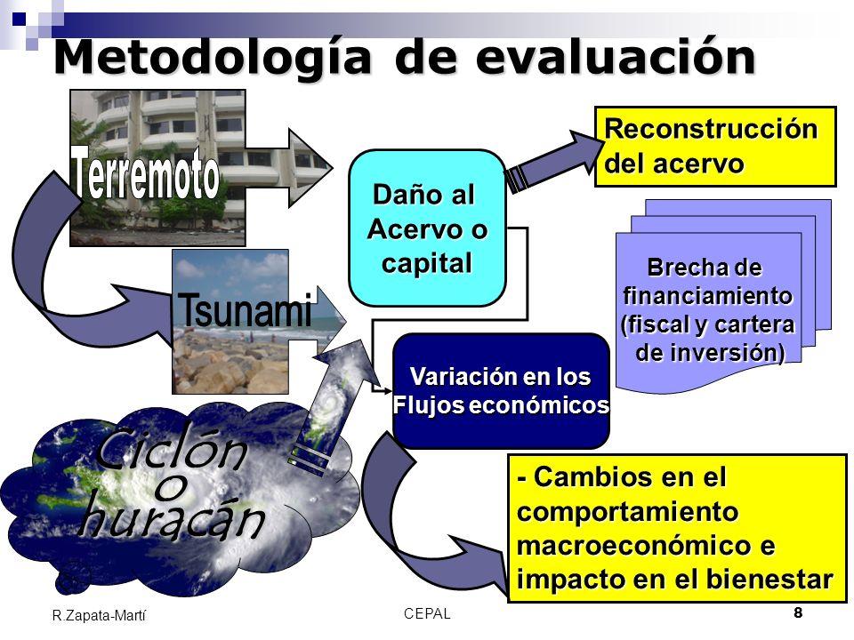 CEPAL8 R.Zapata-Martí Metodología de evaluación Daño al Acervo o capital Variación en los Flujos económicos Reconstrucción del acervo - Cambios en el
