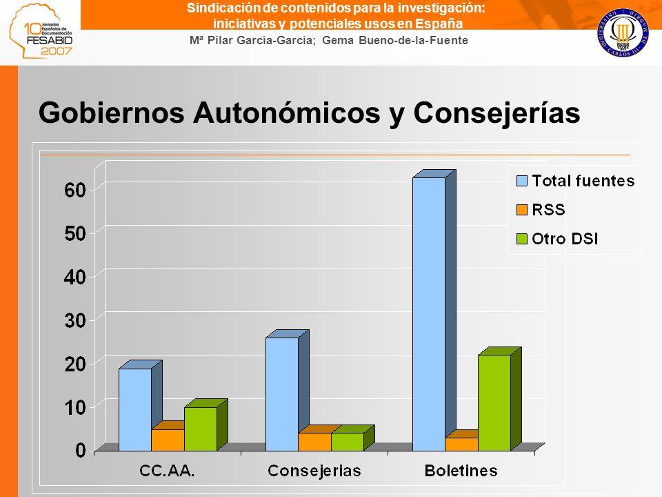 Gema Bueno de la Fuente Mª Pilar García-García; Gema Bueno-de-la-Fuente Sindicación de contenidos para la investigación: iniciativas y potenciales usos en España Gobiernos Autonómicos y Consejerías