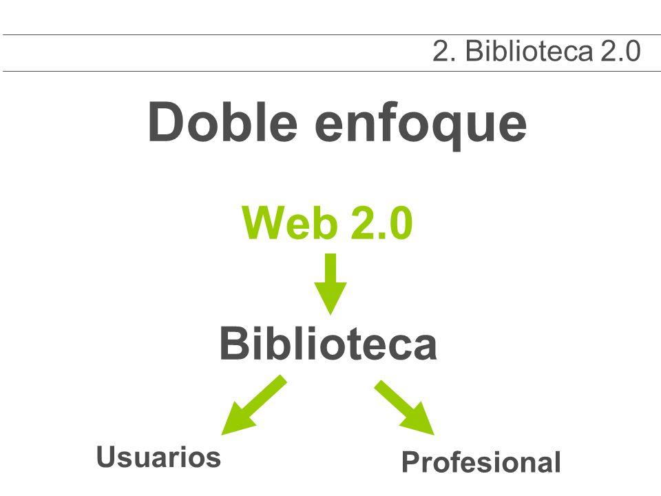 Doble enfoque Web 2.0 Profesional Usuarios 2. Biblioteca 2.0 Biblioteca