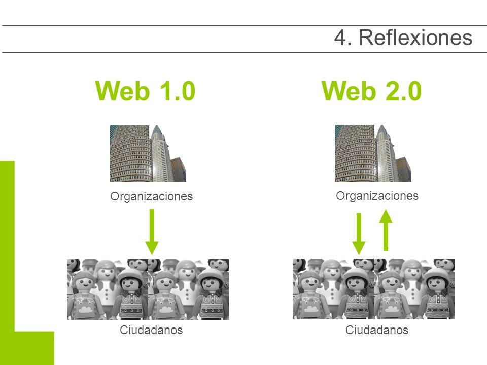 Organizaciones Ciudadanos Organizaciones Ciudadanos Web 2.0Web 1.0