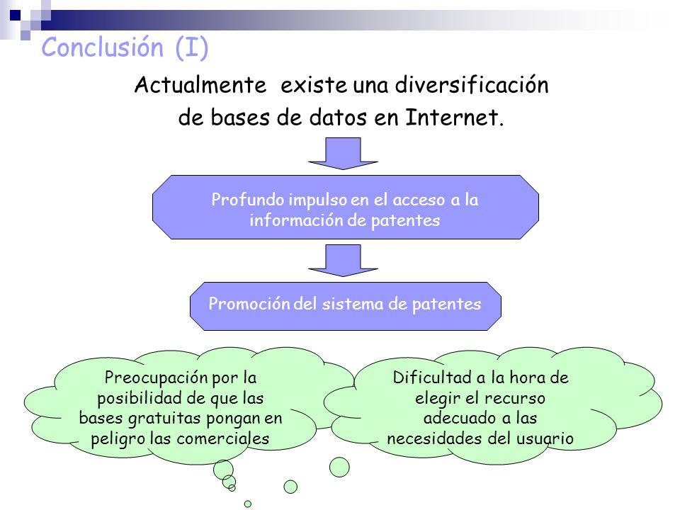 Conclusión (I) Actualmente existe una diversificación de bases de datos en Internet. Profundo impulso en el acceso a la información de patentes Promoc