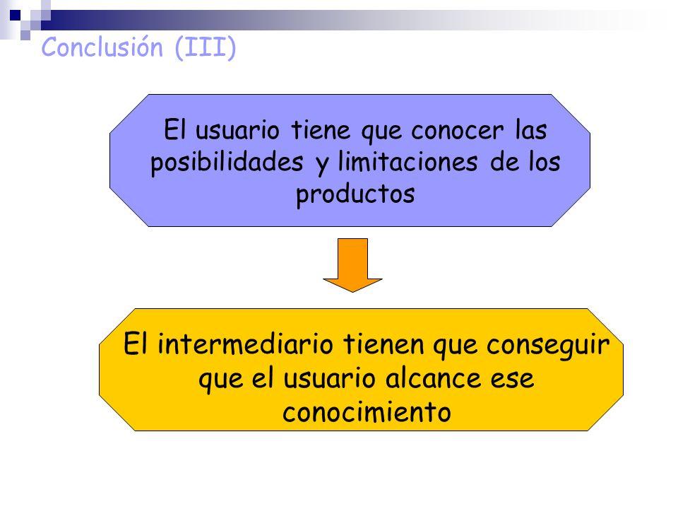 Conclusión (III) El usuario tiene que conocer las posibilidades y limitaciones de los productos El intermediario tienen que conseguir que el usuario a