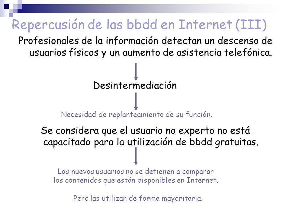 Repercusión de las bbdd en Internet (III) Profesionales de la información detectan un descenso de usuarios físicos y un aumento de asistencia telefóni