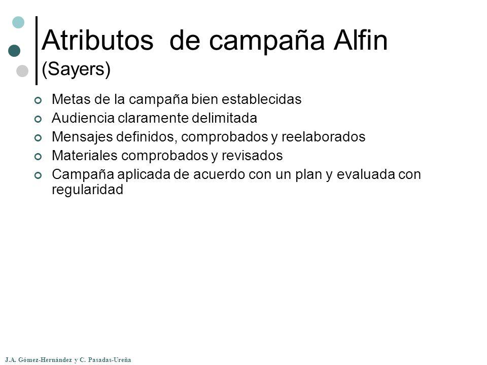 J.A. Gómez-Hernández y C. Pasadas-Ureña Atributos de campaña Alfin (Sayers) Metas de la campaña bien establecidas Audiencia claramente delimitada Mens
