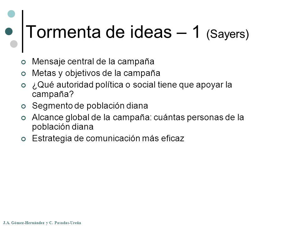 J.A. Gómez-Hernández y C. Pasadas-Ureña Tormenta de ideas – 1 (Sayers) Mensaje central de la campaña Metas y objetivos de la campaña ¿Qué autoridad po