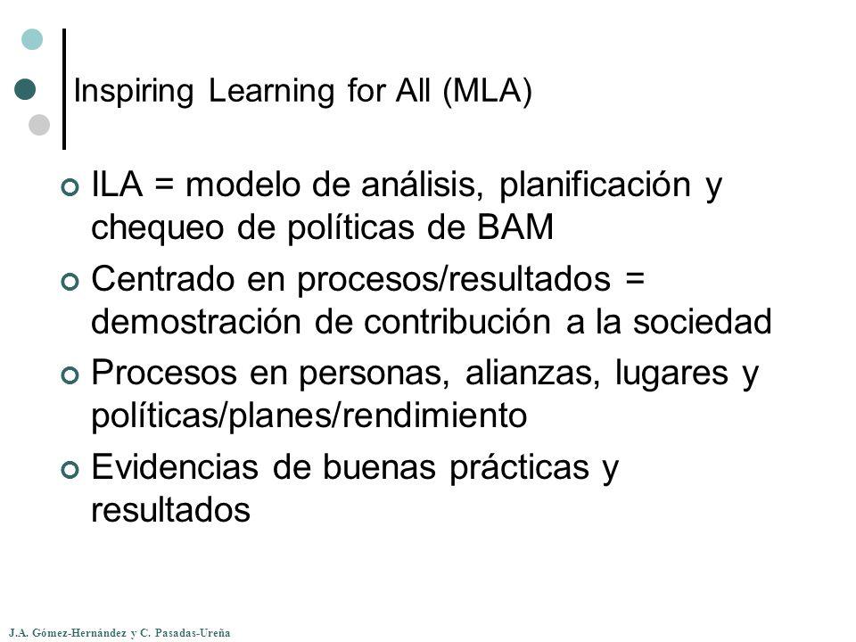 J.A. Gómez-Hernández y C. Pasadas-Ureña Inspiring Learning for All (MLA) ILA = modelo de análisis, planificación y chequeo de políticas de BAM Centrad