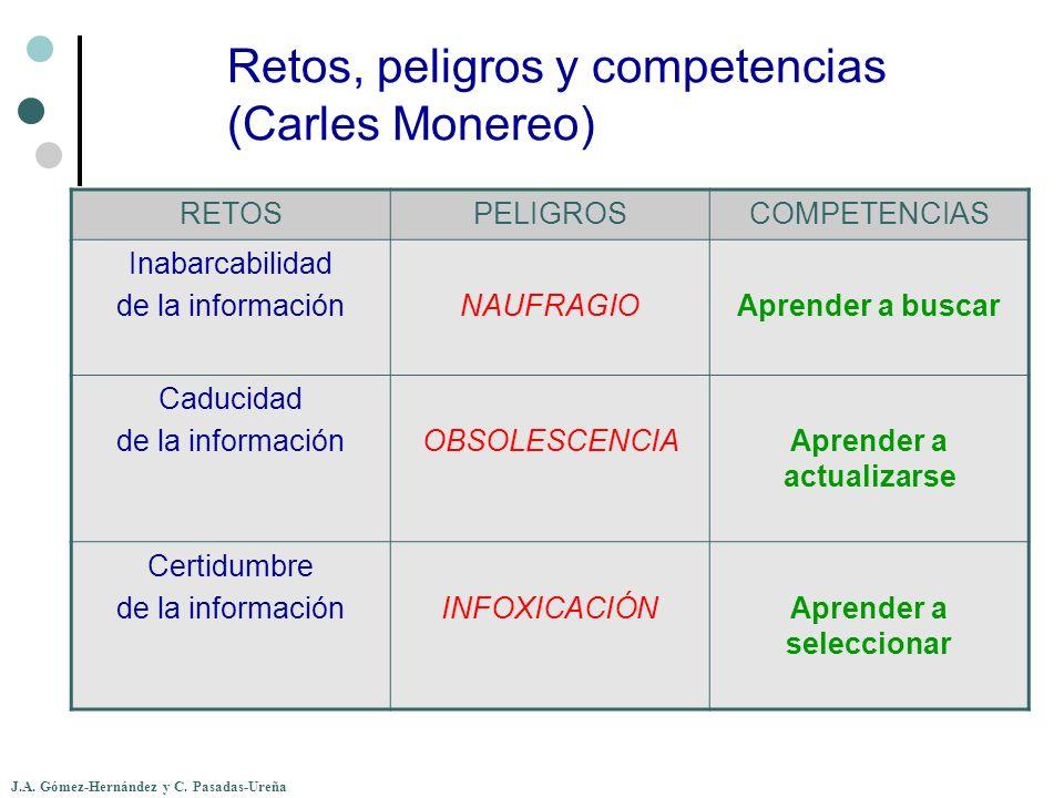 J.A. Gómez-Hernández y C. Pasadas-Ureña Retos, peligros y competencias (Carles Monereo) RETOSPELIGROSCOMPETENCIAS Inabarcabilidad de la informaciónNAU