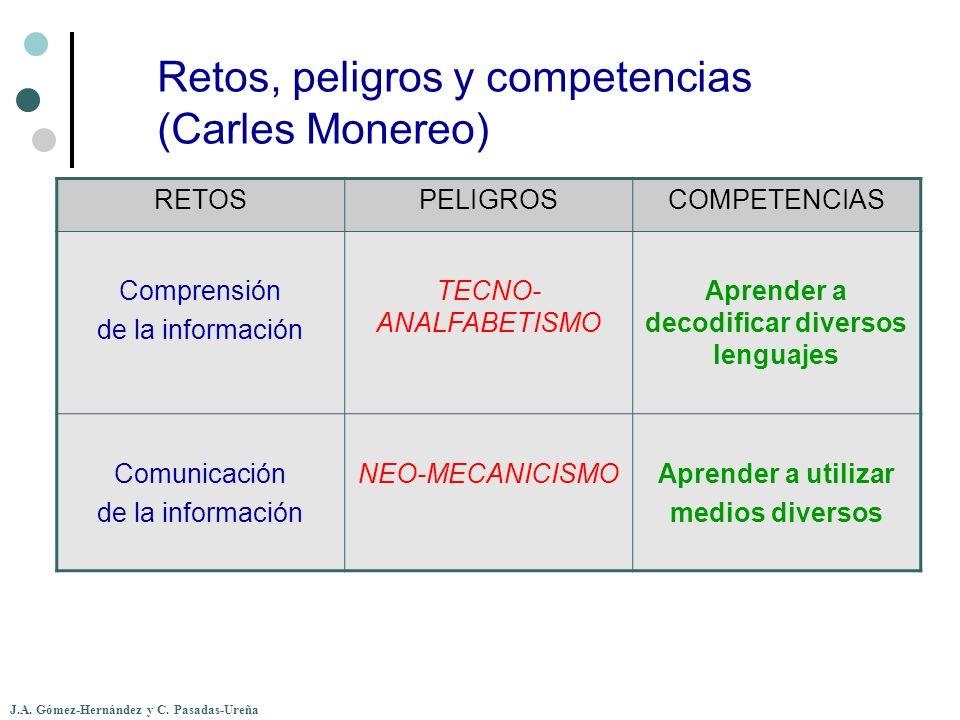 J.A. Gómez-Hernández y C. Pasadas-Ureña Retos, peligros y competencias (Carles Monereo) RETOSPELIGROSCOMPETENCIAS Comprensión de la información TECNO-