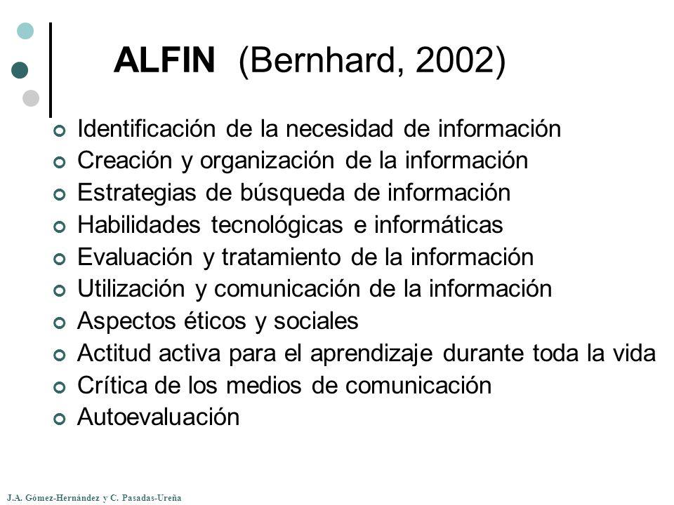 J.A. Gómez-Hernández y C. Pasadas-Ureña ALFIN (Bernhard, 2002) Identificación de la necesidad de información Creación y organización de la información