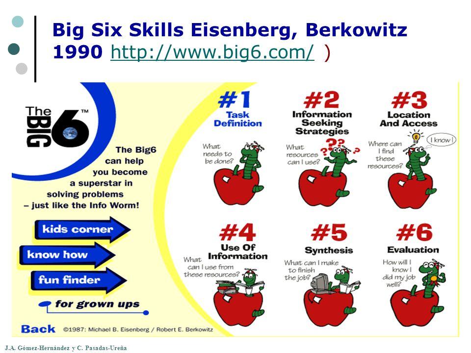 Big Six Skills Eisenberg, Berkowitz 1990 http://www.big6.com/ )http://www.big6.com/