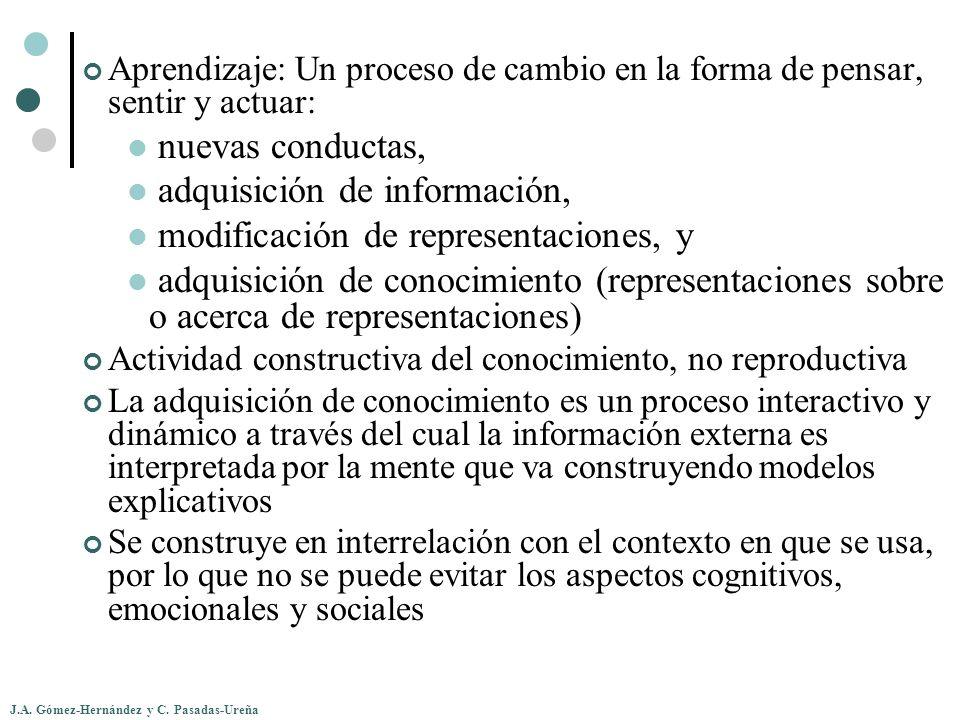 J.A. Gómez-Hernández y C. Pasadas-Ureña Aprendizaje: Un proceso de cambio en la forma de pensar, sentir y actuar: nuevas conductas, adquisición de inf