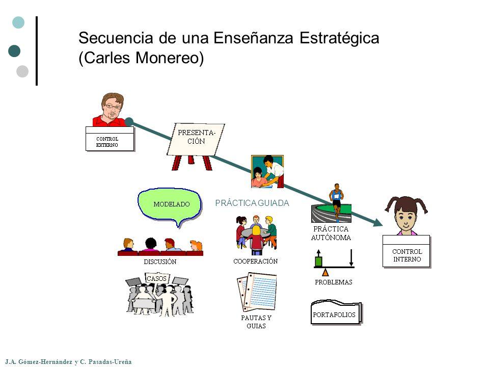 J.A. Gómez-Hernández y C. Pasadas-Ureña Secuencia de una Enseñanza Estratégica (Carles Monereo) PRÁCTICA GUIADA