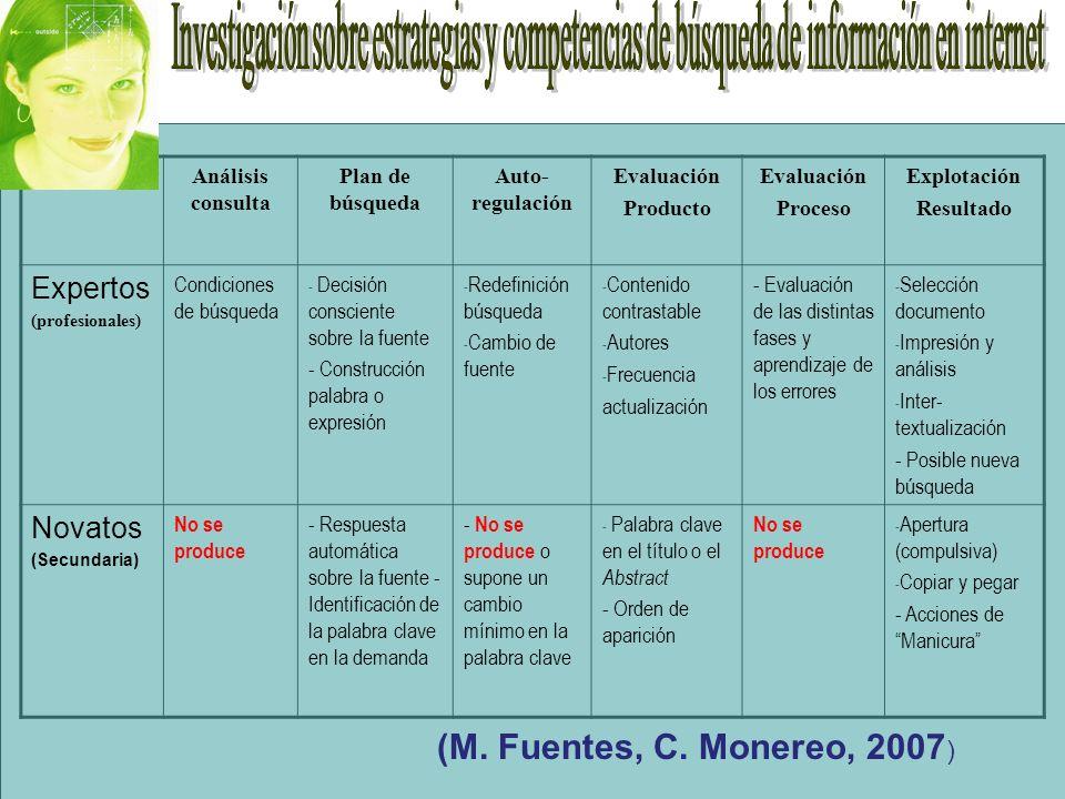 J.A. Gómez-Hernández y C. Pasadas-Ureña Análisis consulta Plan de búsqueda Auto- regulación Evaluación Producto Evaluación Proceso Explotación Resulta