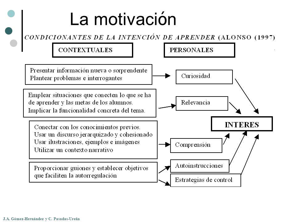 J.A. Gómez-Hernández y C. Pasadas-Ureña La motivaci ó n