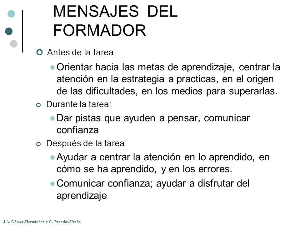 J.A. Gómez-Hernández y C. Pasadas-Ureña MENSAJES DEL FORMADOR Antes de la tarea: Orientar hacia las metas de aprendizaje, centrar la atención en la es