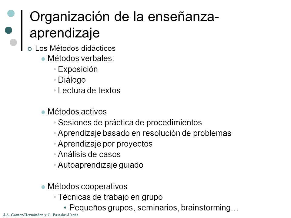 J.A. Gómez-Hernández y C. Pasadas-Ureña Organización de la enseñanza- aprendizaje Los Métodos didácticos Métodos verbales: Exposición Diálogo Lectura