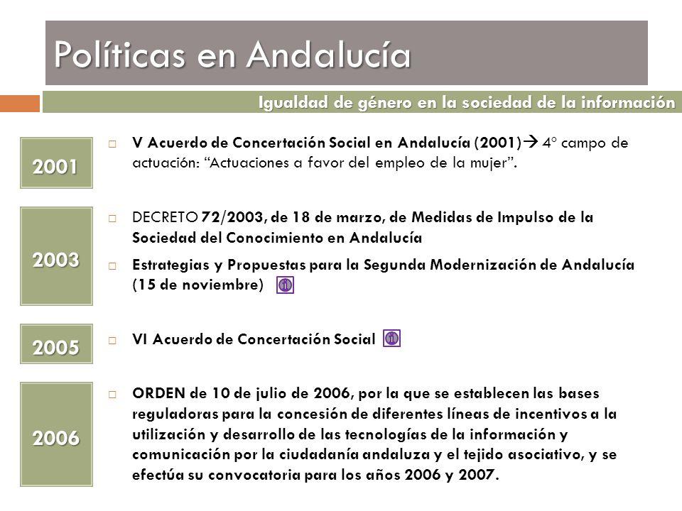 Políticas en Andalucía 2001 V Acuerdo de Concertación Social en Andalucía (2001) 4º campo de actuación: Actuaciones a favor del empleo de la mujer. DE