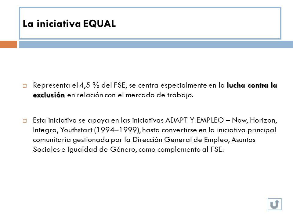 La iniciativa EQUAL lucha contra la exclusión Representa el 4,5 % del FSE, se centra especialmente en la lucha contra la exclusión en relación con el
