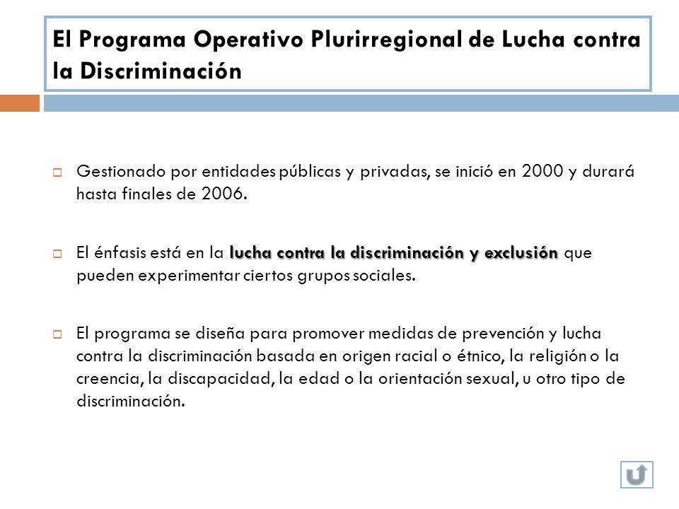 El Programa Operativo Plurirregional de Lucha contra la Discriminación Gestionado por entidades públicas y privadas, se inició en 2000 y durará hasta