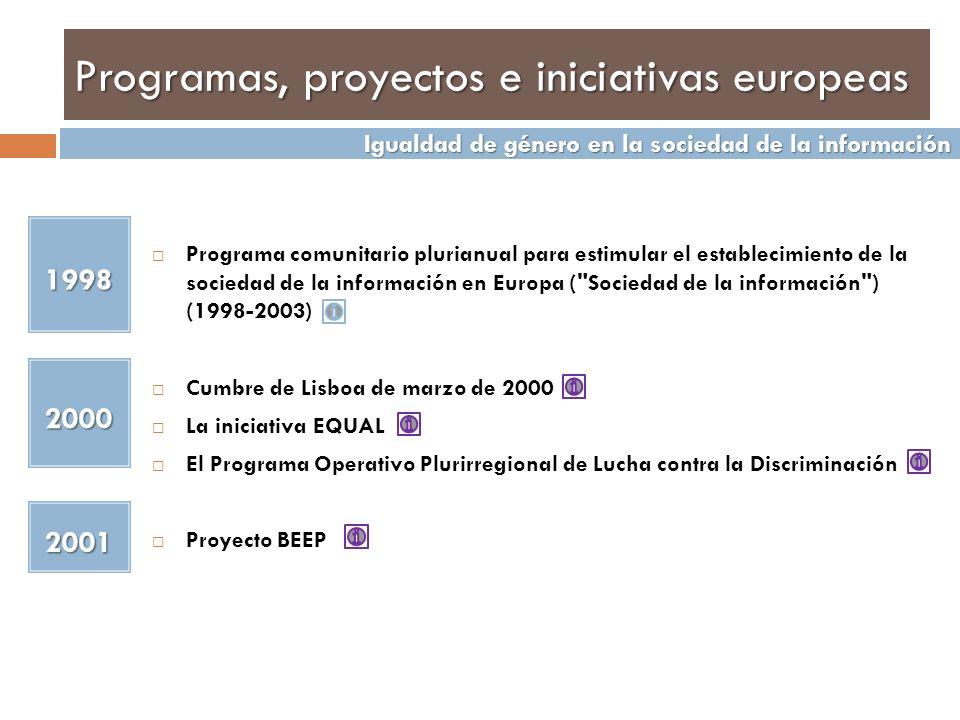 Programas, proyectos e iniciativas europeas 1998 Programa comunitario plurianual para estimular el establecimiento de la sociedad de la información en