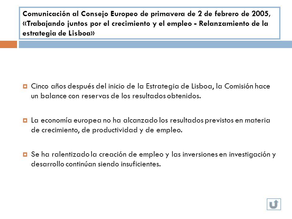 Comunicación al Consejo Europeo de primavera de 2 de febrero de 2005, «Trabajando juntos por el crecimiento y el empleo - Relanzamiento de la estrateg