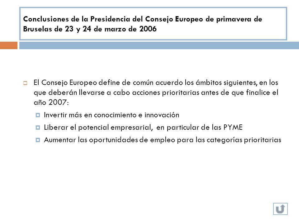 Conclusiones de la Presidencia del Consejo Europeo de primavera de Bruselas de 23 y 24 de marzo de 2006 El Consejo Europeo define de común acuerdo los