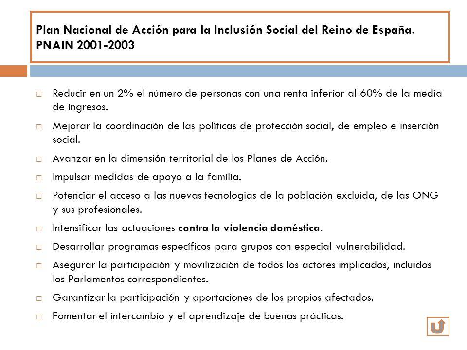 Plan Nacional de Acción para la Inclusión Social del Reino de España. PNAIN 2001-2003 Reducir en un 2% el número de personas con una renta inferior al