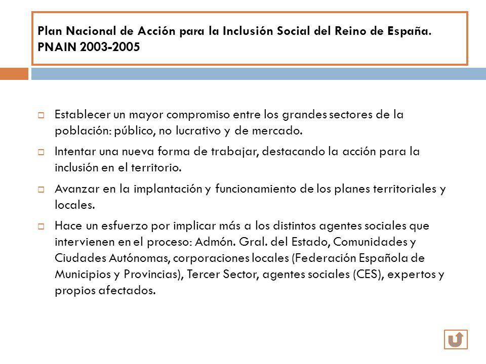 Plan Nacional de Acción para la Inclusión Social del Reino de España. PNAIN 2003-2005 Establecer un mayor compromiso entre los grandes sectores de la