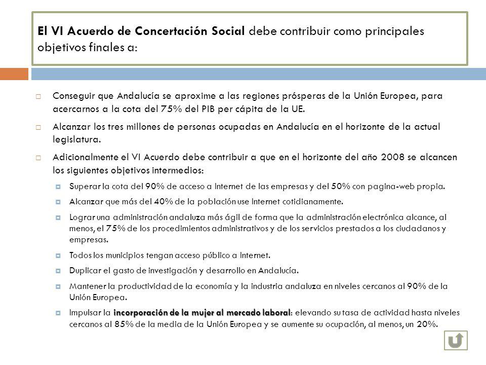 El VI Acuerdo de Concertación Social debe contribuir como principales objetivos finales a: Conseguir que Andalucía se aproxime a las regiones próspera