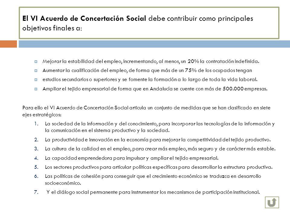 El VI Acuerdo de Concertación Social debe contribuir como principales objetivos finales a: Mejorar la estabilidad del empleo, incrementando, al menos,