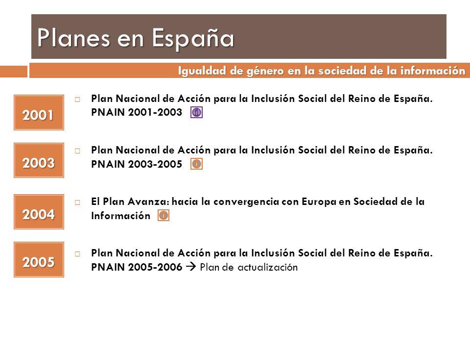 Planes en España 2001 Plan Nacional de Acción para la Inclusión Social del Reino de España. PNAIN 2001-2003 Plan Nacional de Acción para la Inclusión