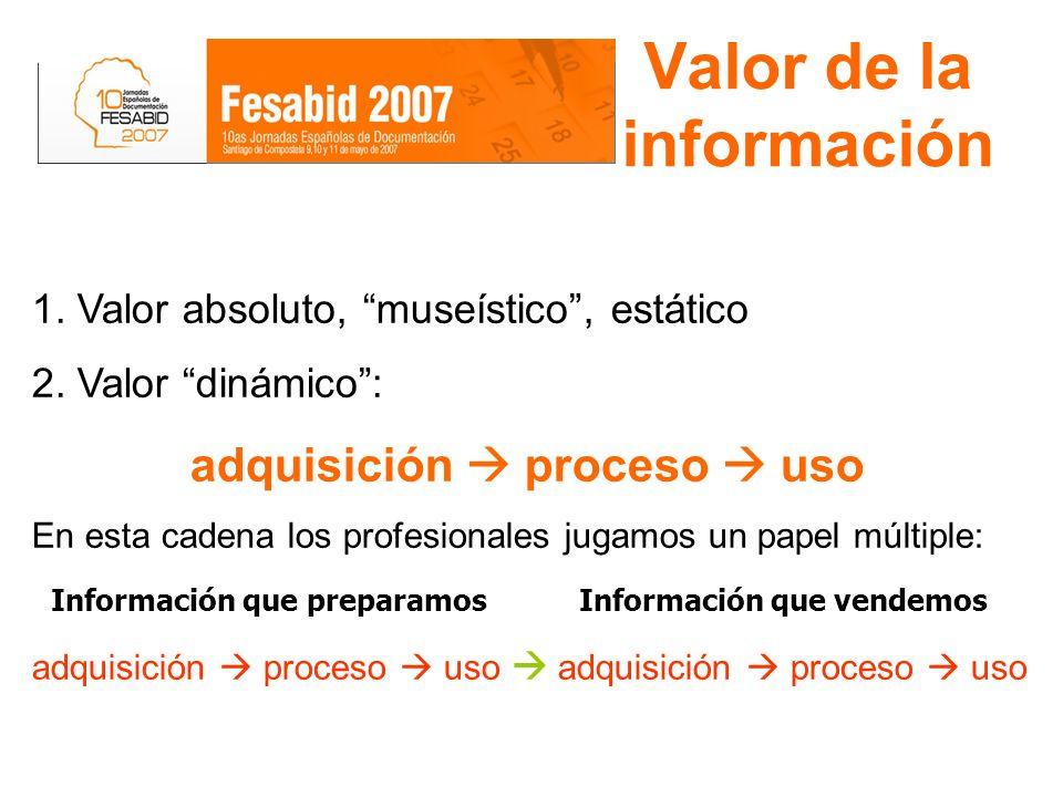Valor de la información 1. Valor absoluto, museístico, estático 2. Valor dinámico: adquisición proceso uso En esta cadena los profesionales jugamos un