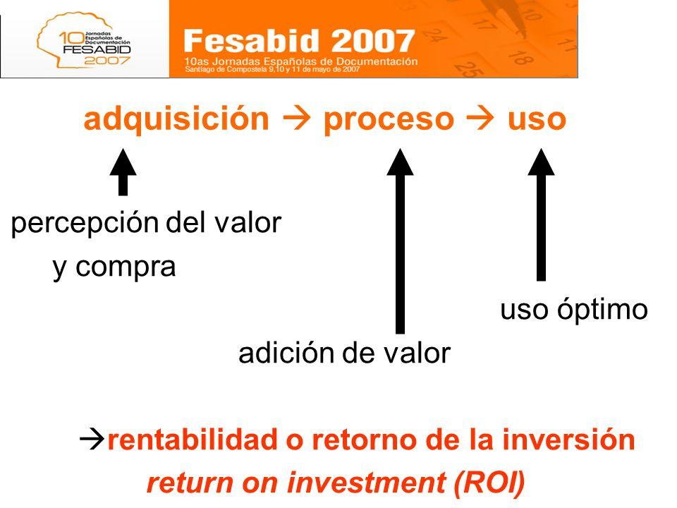 percepción del valor y compra uso óptimo adición de valor rentabilidad o retorno de la inversión return on investment (ROI)