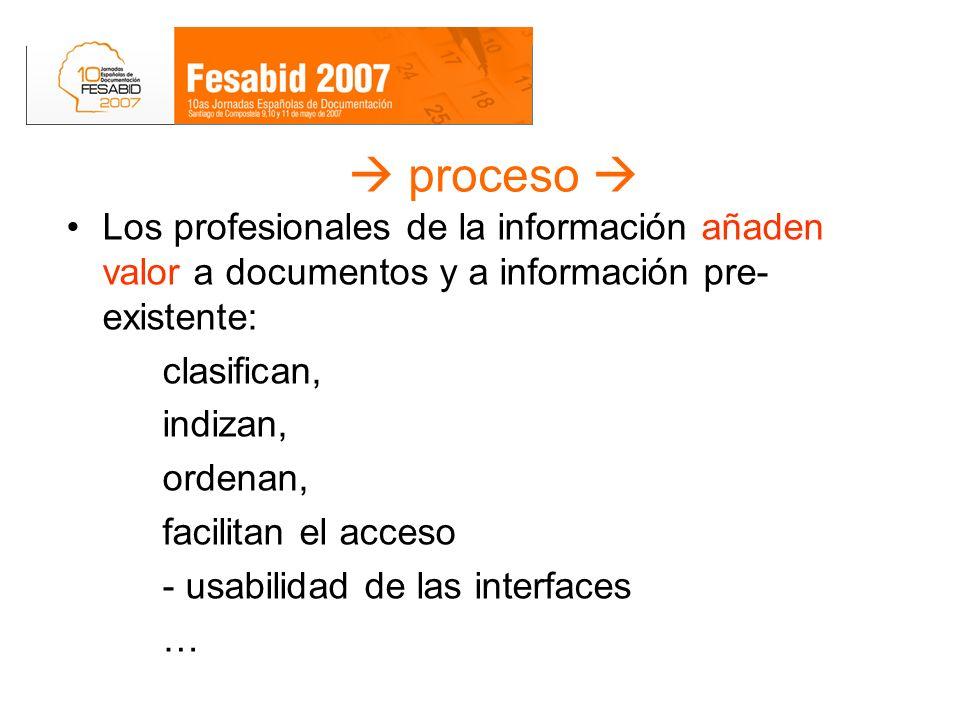 proceso Los profesionales de la información añaden valor a documentos y a información pre- existente: clasifican, indizan, ordenan, facilitan el acces