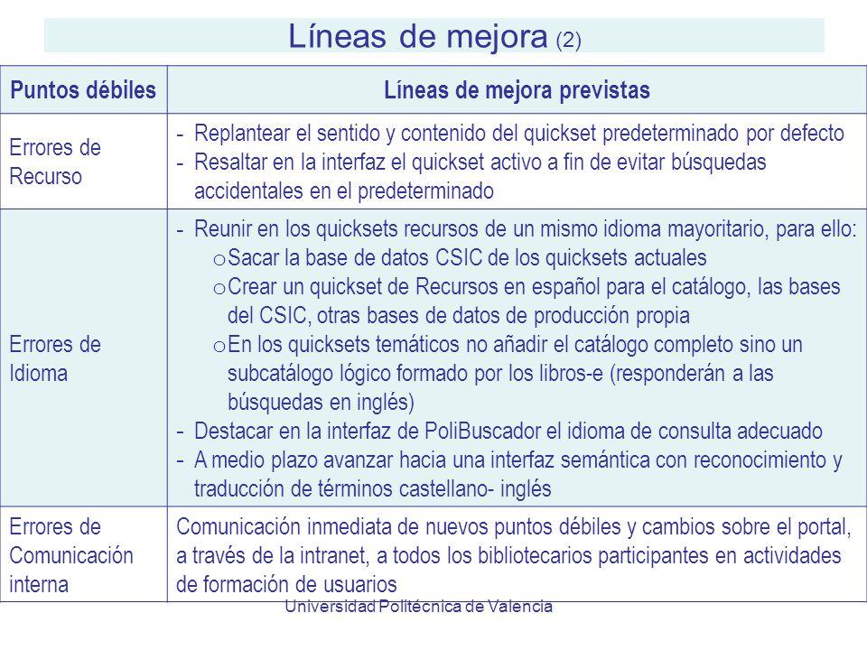 Universidad Politécnica de Valencia Líneas de mejora (2) Puntos débilesLíneas de mejora previstas Errores de Recurso - Replantear el sentido y conteni