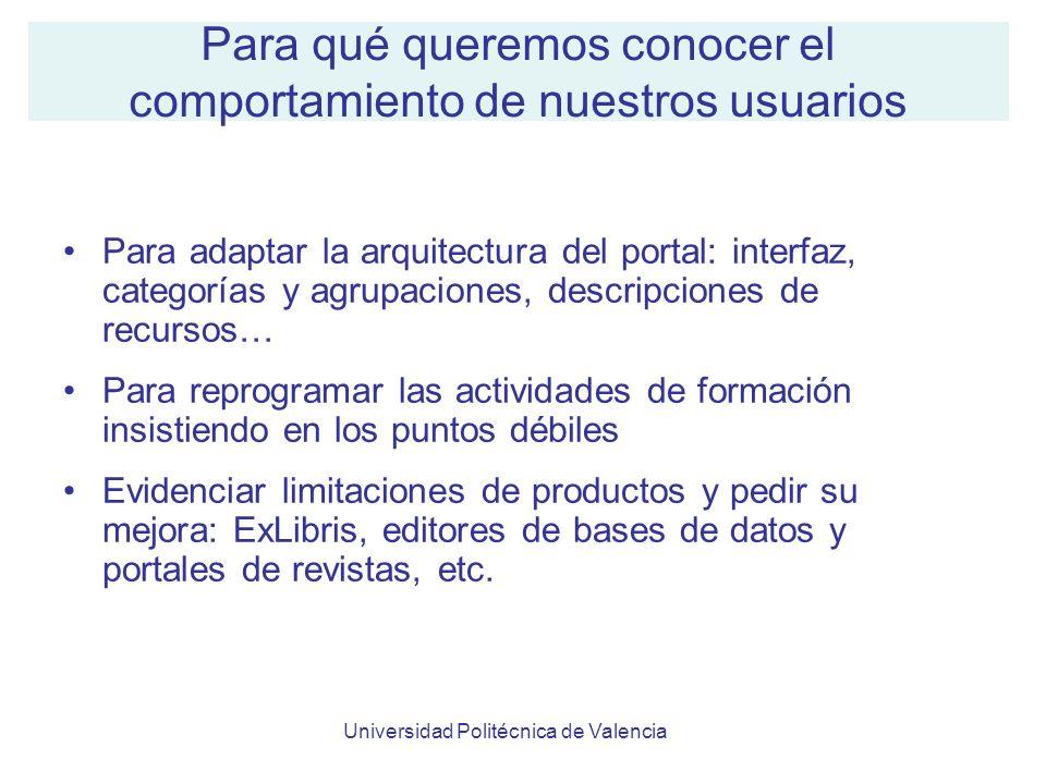 Universidad Politécnica de Valencia Para qué queremos conocer el comportamiento de nuestros usuarios Para adaptar la arquitectura del portal: interfaz