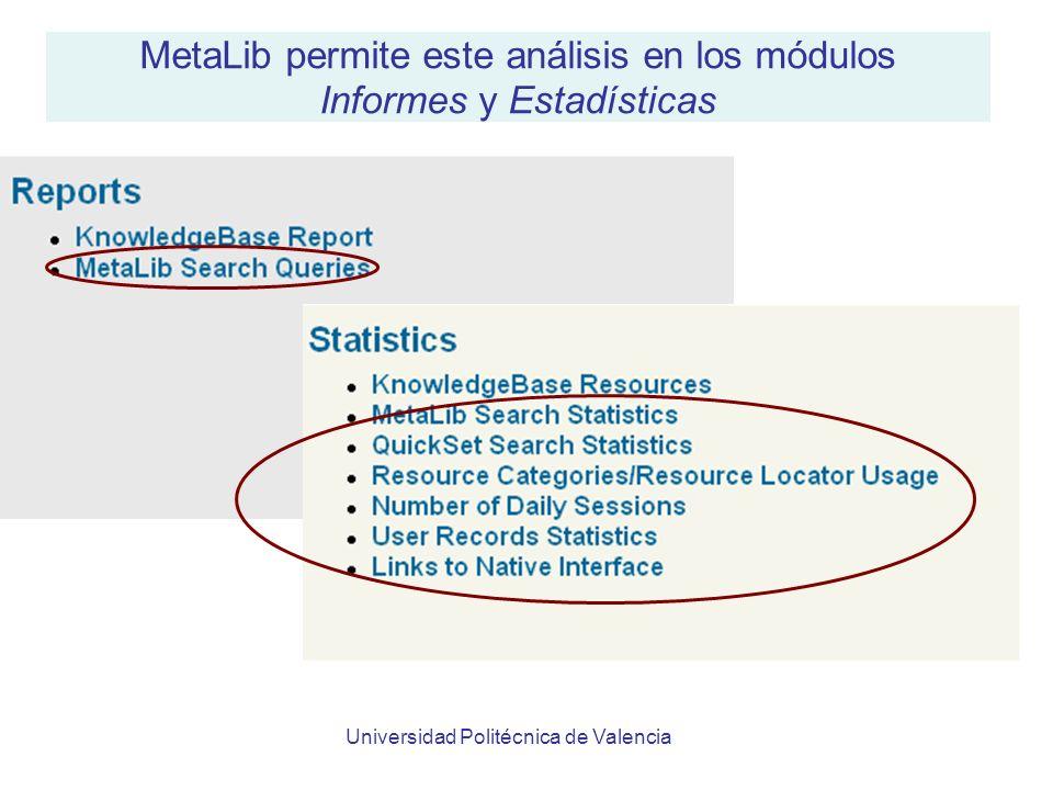 Universidad Politécnica de Valencia Las consultas del usuario Módulo Metalib Search Queries