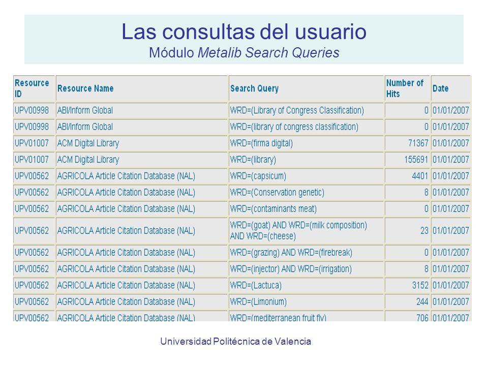 Universidad Politécnica de Valencia Información sobre uso de los quicksets