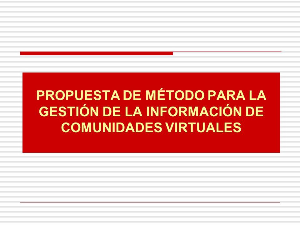 PROPUESTA DE MÉTODO PARA LA GESTIÓN DE LA INFORMACIÓN DE COMUNIDADES VIRTUALES