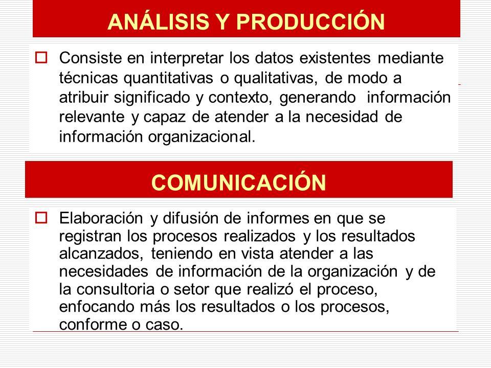 ANÁLISIS Y PRODUCCIÓN Consiste en interpretar los datos existentes mediante técnicas quantitativas o qualitativas, de modo a atribuir significado y contexto, generando información relevante y capaz de atender a la necesidad de información organizacional.