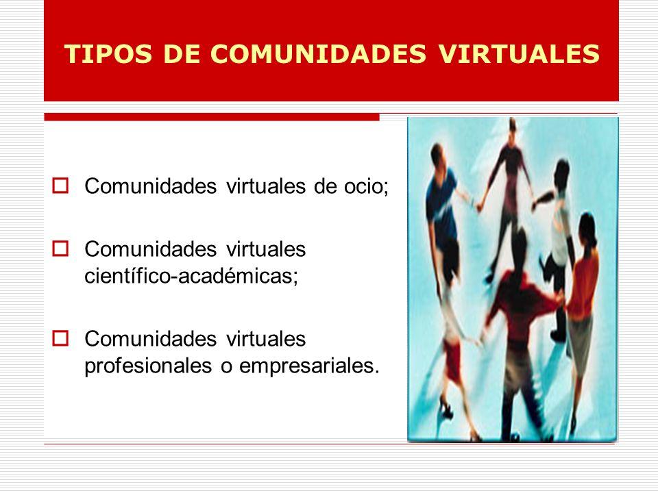 TIPOS DE COMUNIDADES VIRTUALES Comunidades virtuales de ocio; Comunidades virtuales científico-académicas; Comunidades virtuales profesionales o empresariales.