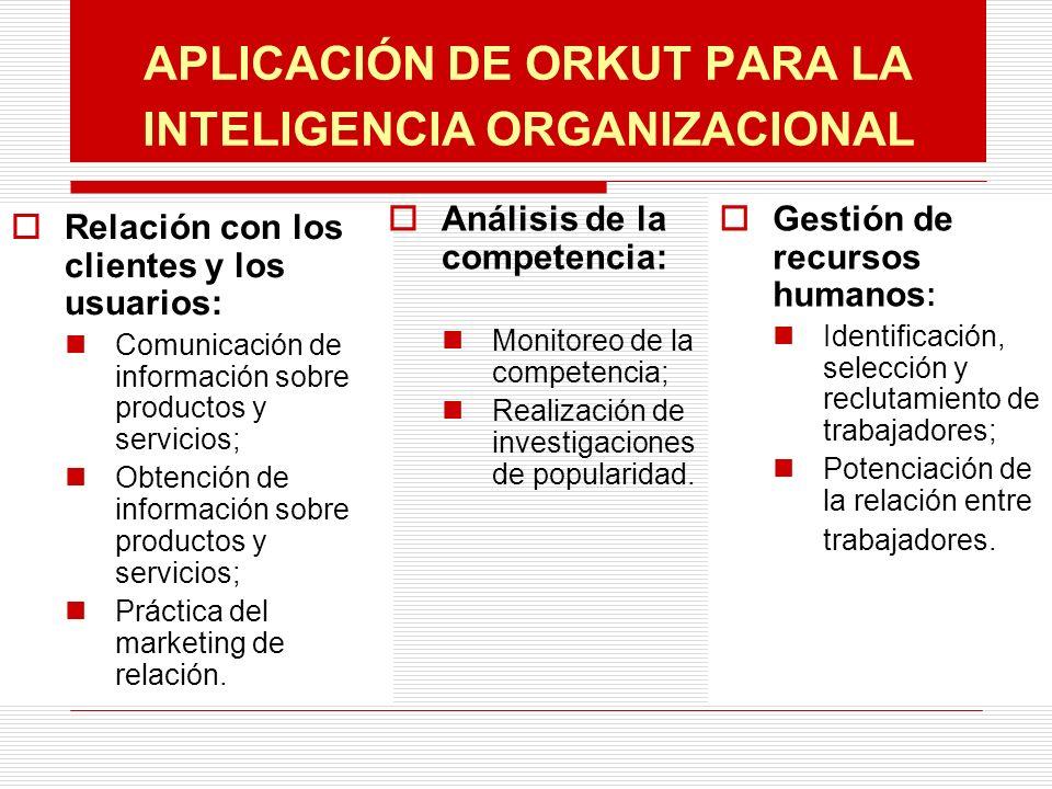 APLICACIÓN DE ORKUT PARA LA INTELIGENCIA ORGANIZACIONAL Relación con los clientes y los usuarios: Comunicación de información sobre productos y servicios; Obtención de información sobre productos y servicios; Práctica del marketing de relación.