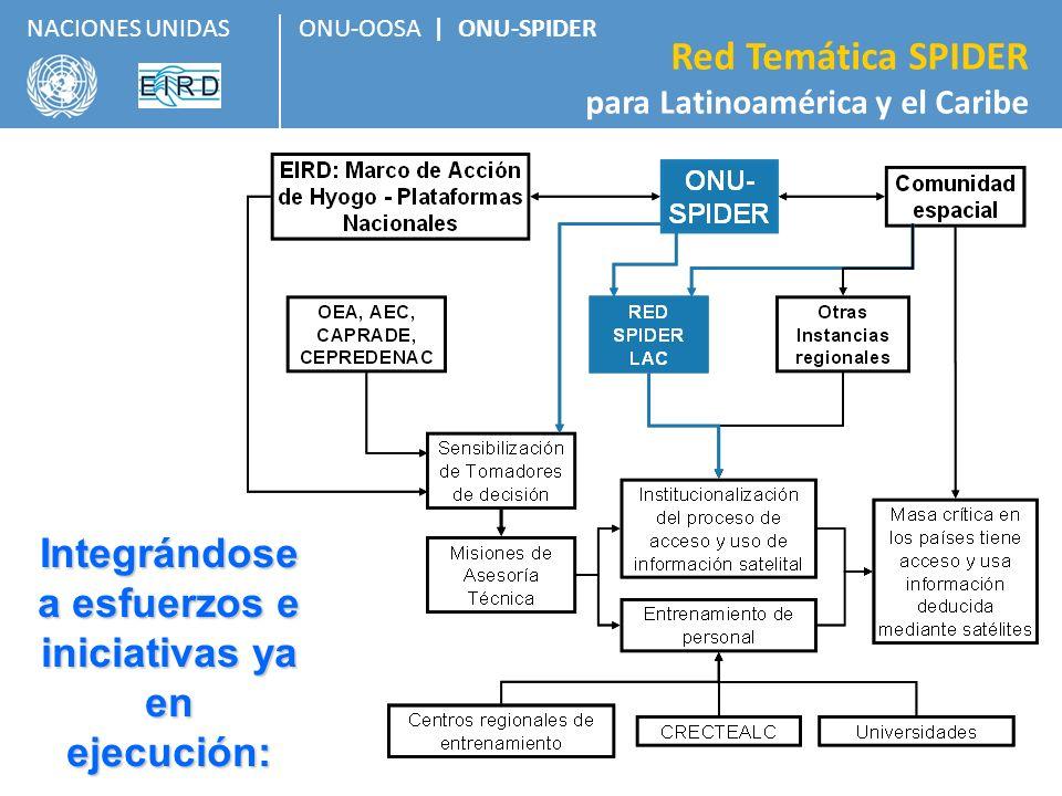 ONU-OOSA   ONU-SPIDER Red Temática SPIDER para Latinoamérica y el Caribe NACIONES UNIDAS Integrándose a esfuerzos e iniciativas ya en ejecución: