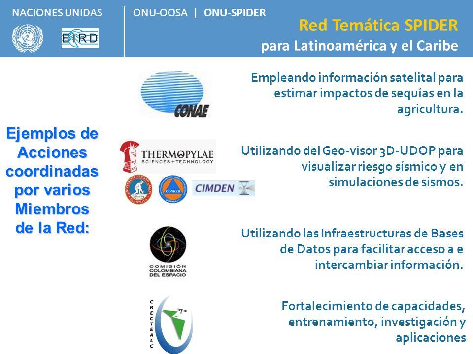 ONU-OOSA   ONU-SPIDER Red Temática SPIDER para Latinoamérica y el Caribe NACIONES UNIDAS Empleando información satelital para estimar impactos de sequ