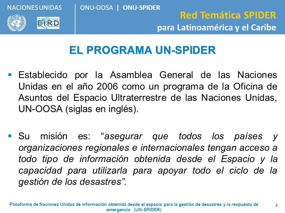 ONU-OOSA | ONU-SPIDER Red Temática SPIDER para Latinoamérica y el Caribe NACIONES UNIDAS 3 Tres Enfoques: Abrir una avenida de acceso a la información obtenida mediante satélites y servicios satelitales.