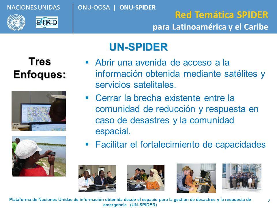 ONU-OOSA | ONU-SPIDER Red Temática SPIDER para Latinoamérica y el Caribe NACIONES UNIDAS 3 Tres Enfoques: Abrir una avenida de acceso a la información