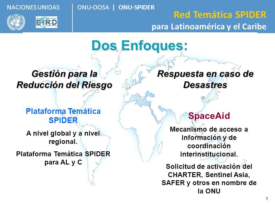 ONU-OOSA   ONU-SPIDER Red Temática SPIDER para Latinoamérica y el Caribe NACIONES UNIDAS 8 Dos Enfoques: Gestión para la Reducción del Riesgo Respuest