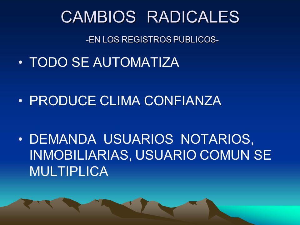 CAMBIOS RADICALES -EN LOS REGISTROS PUBLICOS- TODO SE AUTOMATIZA PRODUCE CLIMA CONFIANZA DEMANDA USUARIOS NOTARIOS, INMOBILIARIAS, USUARIO COMUN SE MU